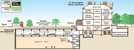 10 Kensington Palace Gardens